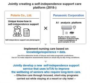 Polaris and Panasonic to begin offering